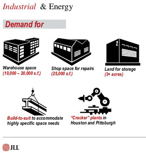 Energy and Industrial - JLL