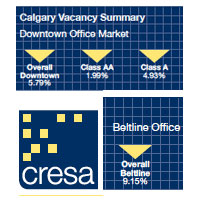 CRESA Calgary