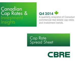 CBRE Cap Rates