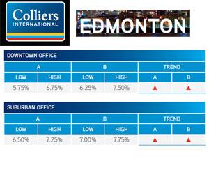 Colliers Edmonton