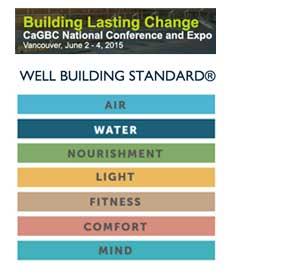 theWELLbuildingstandard
