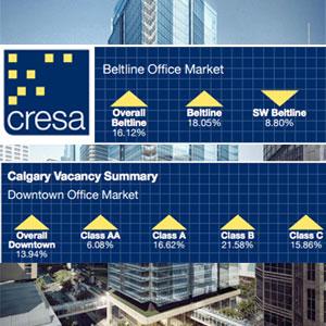 CRESA Calgary Vacancy