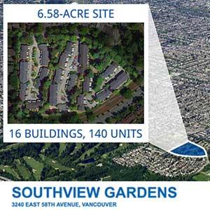 Southview Gardens
