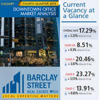 Barclay Street Calgary
