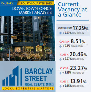 Barclay Downtown Office