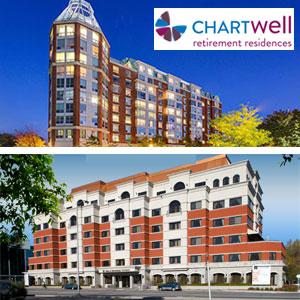 Chartwell REIT